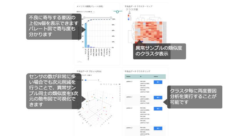 ブレインズテクノロジーの業務特化型機械学習ソリューション「Impulse 要因分析モジュール」、より直感的に学習モデルを理解する新機能をリリース