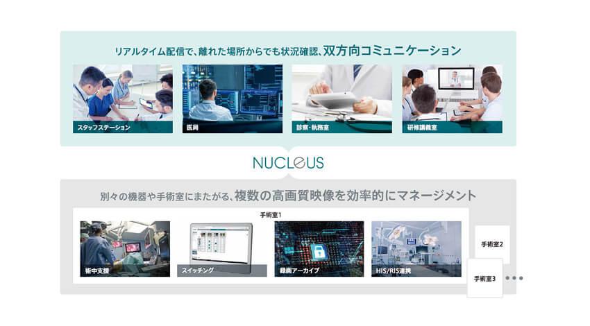 ソニー、手術室内外の映像をリアルタイムに一元化して活用できる IPベースのプラットフォーム「NUCLeUS」を提供開始