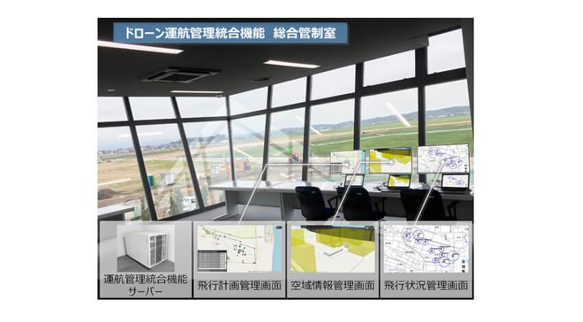 NEDO・NEC・NTTデータ・日立など、同一空域・複数事業者のドローン運航管理システムとの相互接続試験の環境を構築