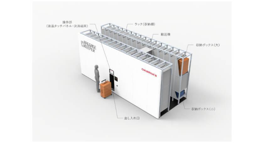 オカムラ、無人受付で荷物預かり業務の省人化を実現する自動搬送型荷物保管システム「BAGGAGE KEEPER」を開発
