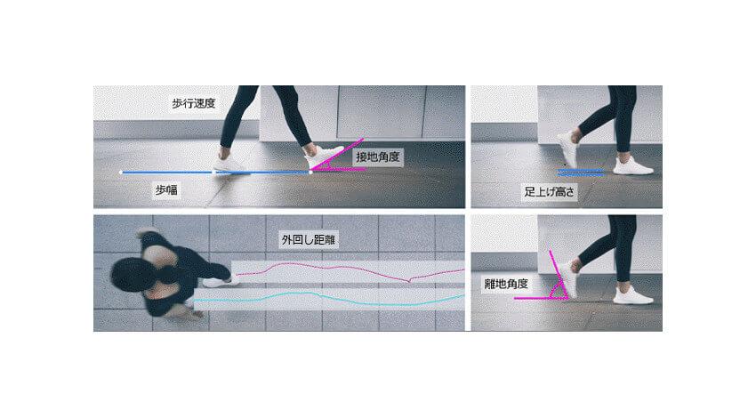 歩き方の分析