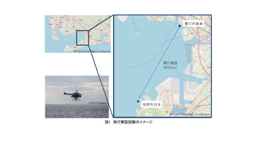 NEDO・SUBARU・三菱電機他3社、無人航空機が緊急時でも自律的に危険を回避する実証試験を実施