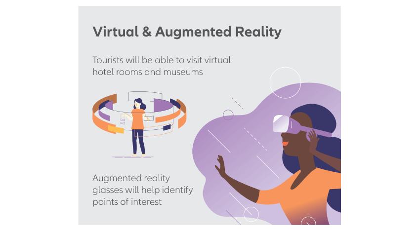 仮想現実と拡張現実による旅行体験のイメージ