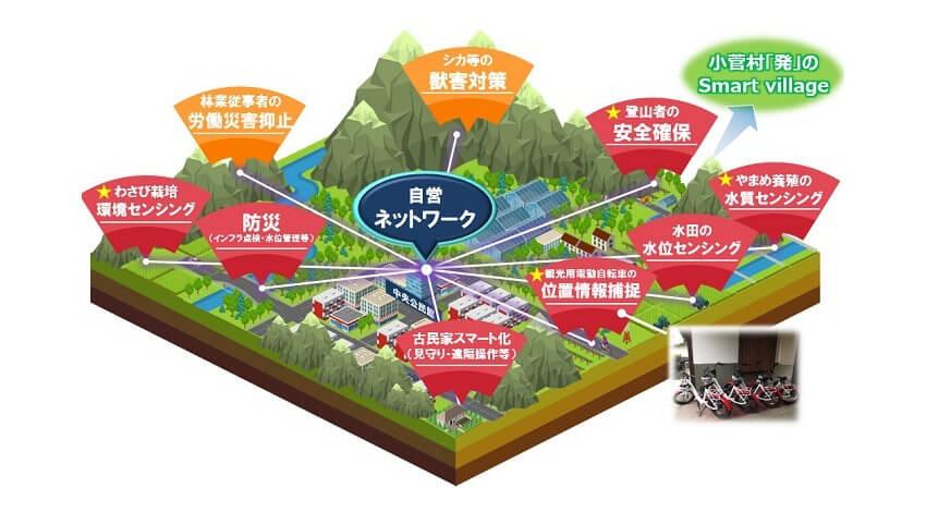 NTT東日本など、安全で生産性の高い林業経営の実現に向けてLPWAを活用した共同実証実験を実施