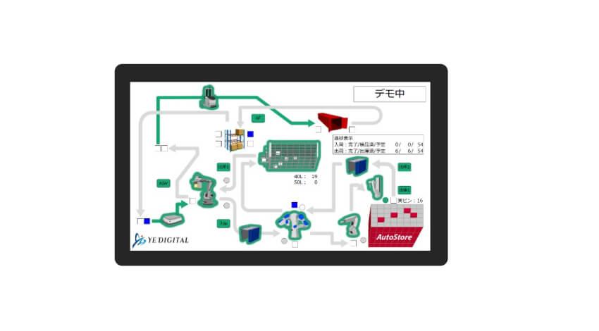 YE DIGITAL、三井不動産の物流ICT体験型ショールームに倉庫管理システムを提供
