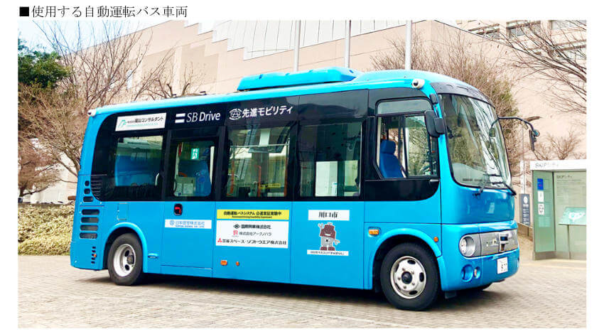 SBドライブと川口市、自動運転バスの実証実験を実施