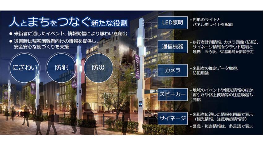NECと六本木商店街振興組合、AI搭載の「スマート街路灯」を六本木に設置