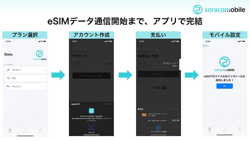 アプリを利用したデータ通信購入からインストールまでの流れ