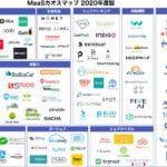 ボールドライト、「MaaS業界カオスマップ 2020年度版」公開