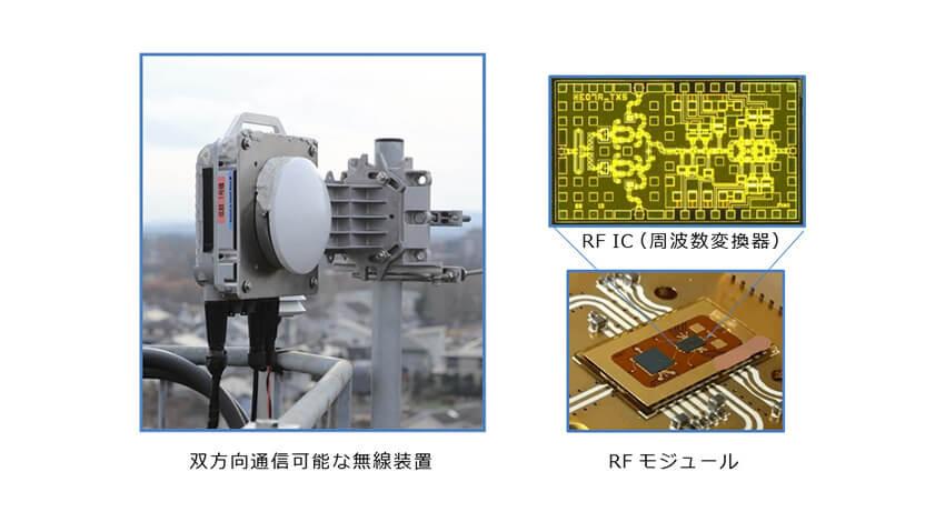 NEC、5G・Beyond5G時代の通信データ大容量化に向けて10Gbpsの屋外無線伝送実験を実施