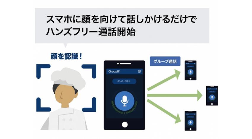 サイエンスアーツ、Buddycomに顔認識を利用したハンズフリー音声通話機能を追加