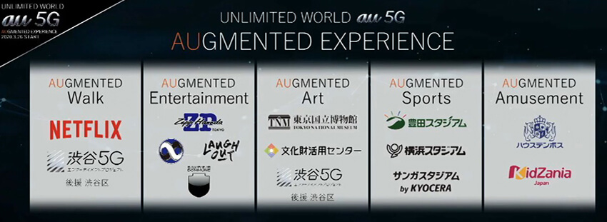 BtoCサービス「AUGMENTED EXPERIENCE」。発表会では「Amusement」を除く4つの領域のコンテンツについて説明があった