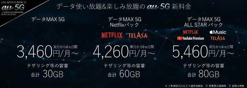 「データMAX5G」「データMAX 5G Netflixパック」「データMAX 5G ALL STARパック」
