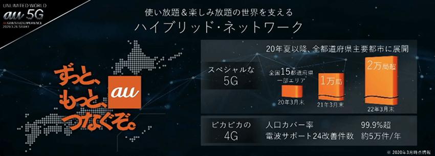5G基地局の拡大目標