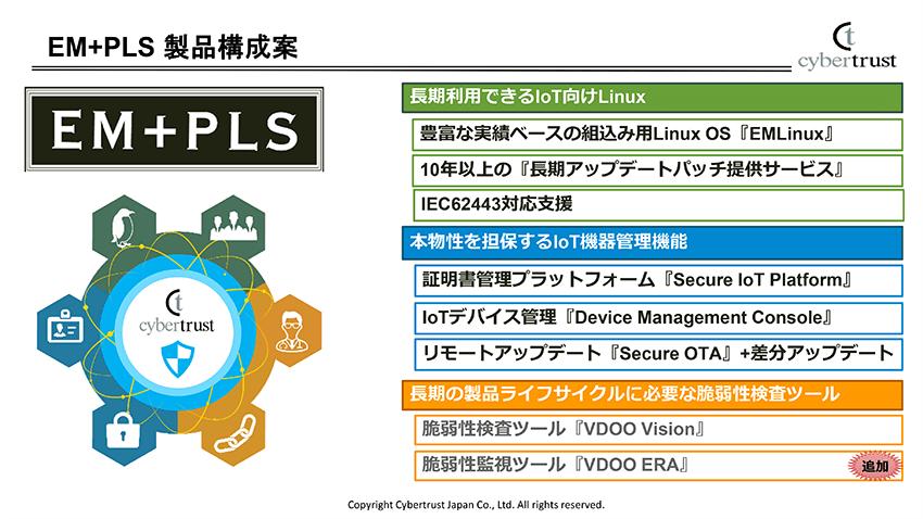IoT製品の長期ライフサイクルを支える、という観点から提供する「EM+PLS」