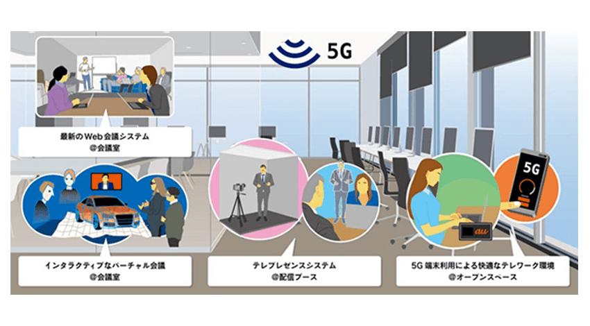 三井不動産とKDDI、5Gを活用したオフィスビルのDXを目指し基本合意書を締結