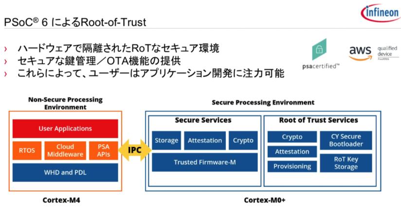IoT-AdvantEdge、PSoC 6 root-of-trust