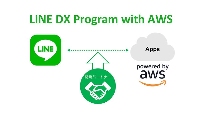 LINE、AWSを活用して企業のDX実現を支援する「LINE DX Program with AWS」を提供開始