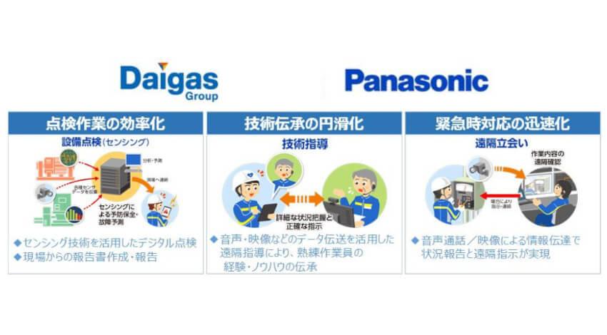 大阪ガスなど、自営等BWAシステムを活用した製造所の現場業務効率化に向けたDX推進を開始