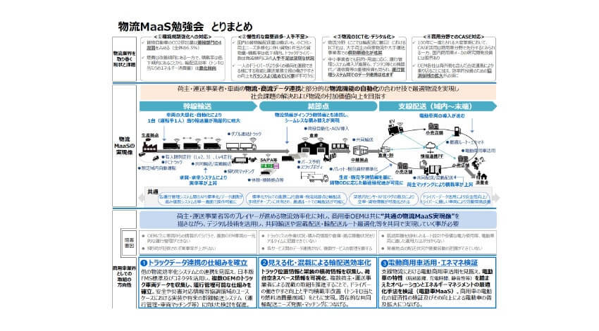 経産省、物流MaaSの実現に向けたトラックデータ連携の仕組み確立に取り組む事業者等を選定