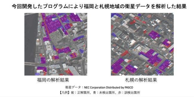 さくらインターネット・Ridge-i・akippa、衛星データとAI画像認証を活用した駐車場用スペースの自動検出プログラムを共同研究開発