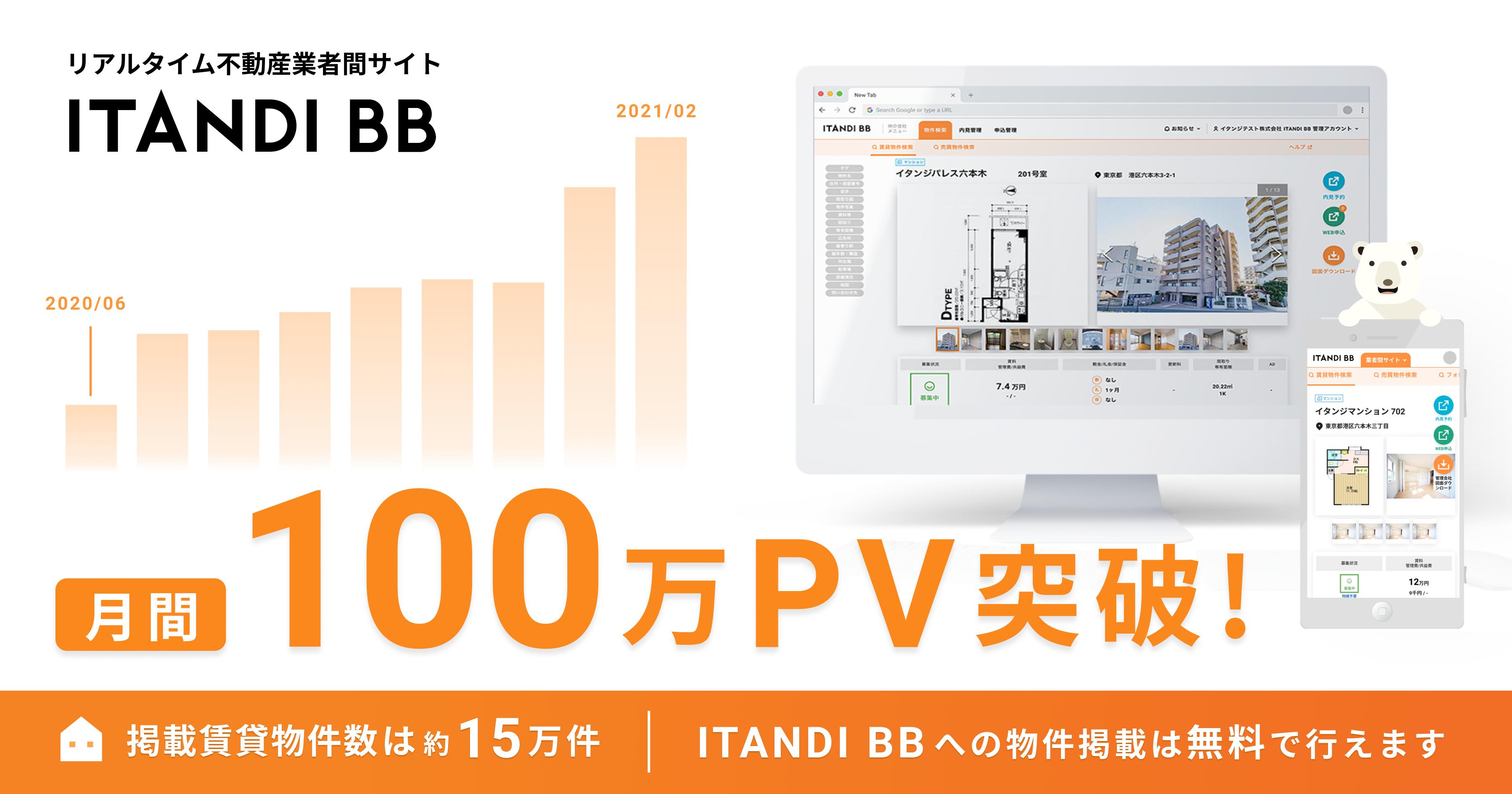「ITANDI BB」のリアルタイム不動産業者間サイト、アクセス月間100万PV突破