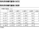 都議会自民党の公約分析② 東京都長期ビジョンを読み解く!その47