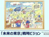 東京の未来「悪くないだろう」?~東京都長期ビジョンを読み解く!その84