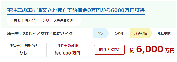 不注意の車に追突され死亡して賠償金0万円から6000万円獲得