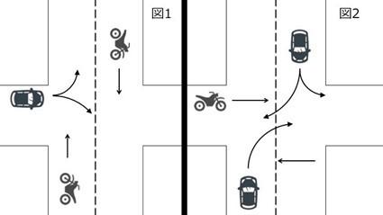 一方が明らかに広い道路又は優先道路1