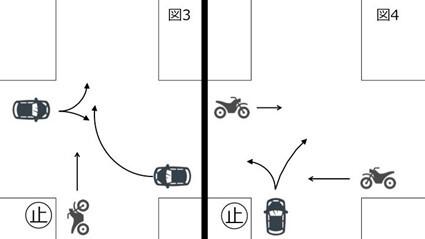 一方が明らかに広い道路又は優先道路2