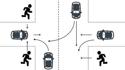 信号機・横断歩道のない交差点またはその付近の場合