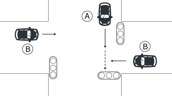信号機が設置されている交差点