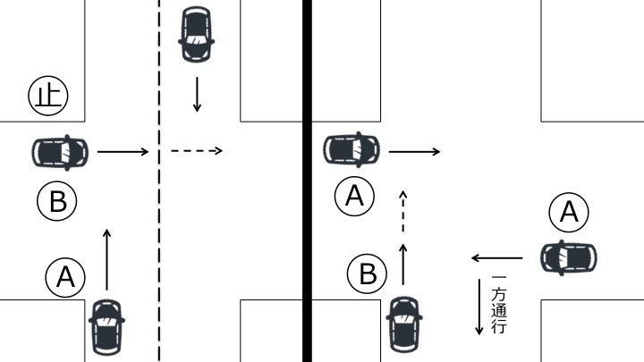 信号機が設置されていない交差点:2