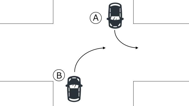 左折車Aと右折車B