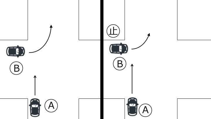 左折車と直進車