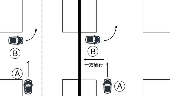 左折車と直進車2