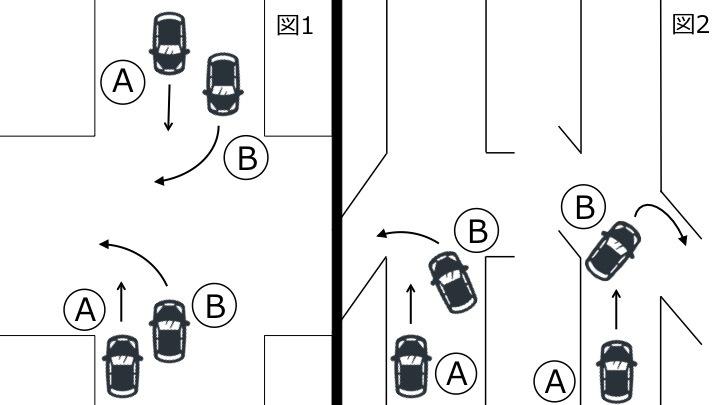 右左折車と後続(追越し)直進車