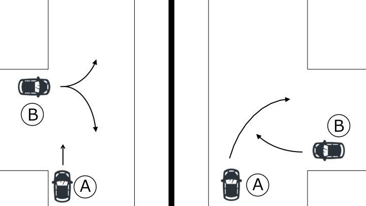 T字型交差点(同幅員の道路)