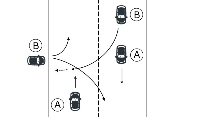 直線車Aと道路外車入車B