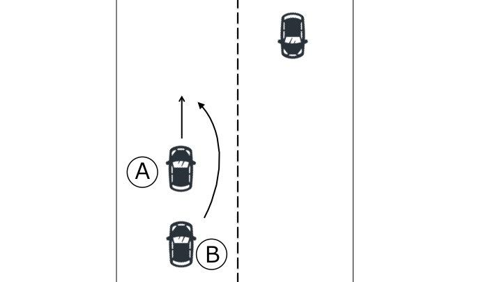 同一方向に進行する車両同士
