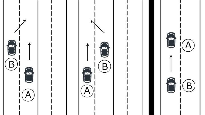 同一方向に進行する車両同士2