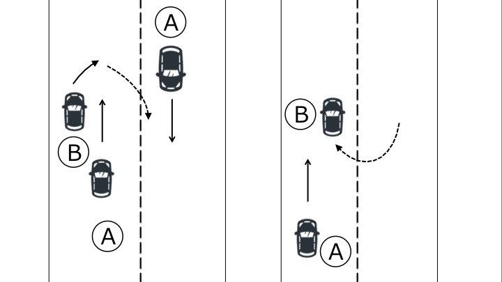 直進車Aと転回車B