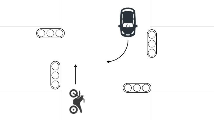 同一道路を対抗方向から進入