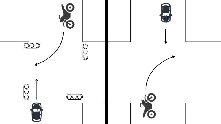 同一道路を対抗方向から進入2