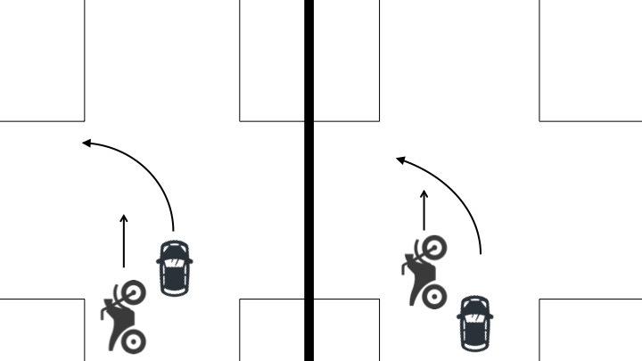 直進単車と左折四輪車