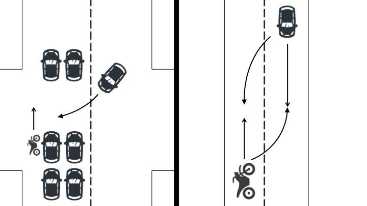 渋滞中の車両間