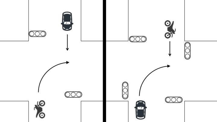 右左折車と直進車