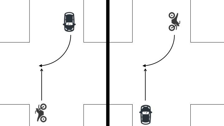 右左折車と直進車2