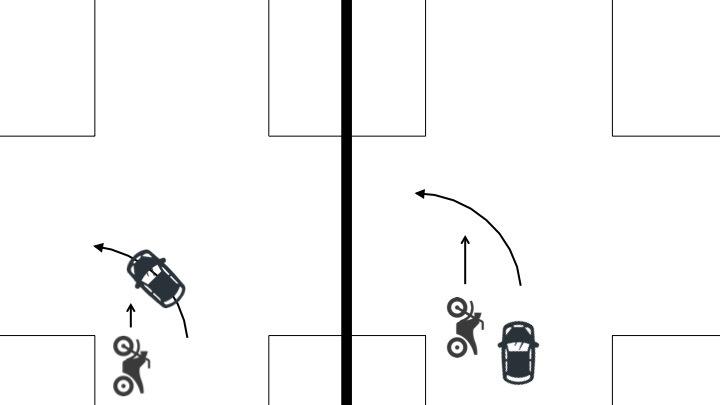同一方向に進行する左折車と直進車
